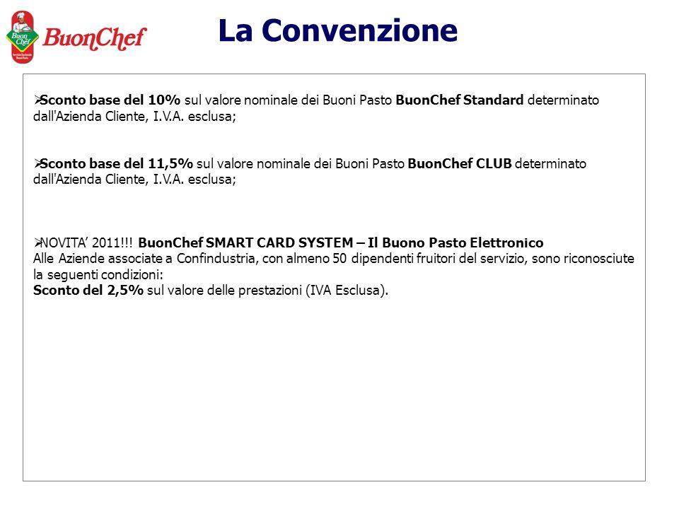 La Convenzione  Sconto base del 10% sul valore nominale dei Buoni Pasto BuonChef Standard determinato dall'Azienda Cliente, I.V.A. esclusa;  Sconto