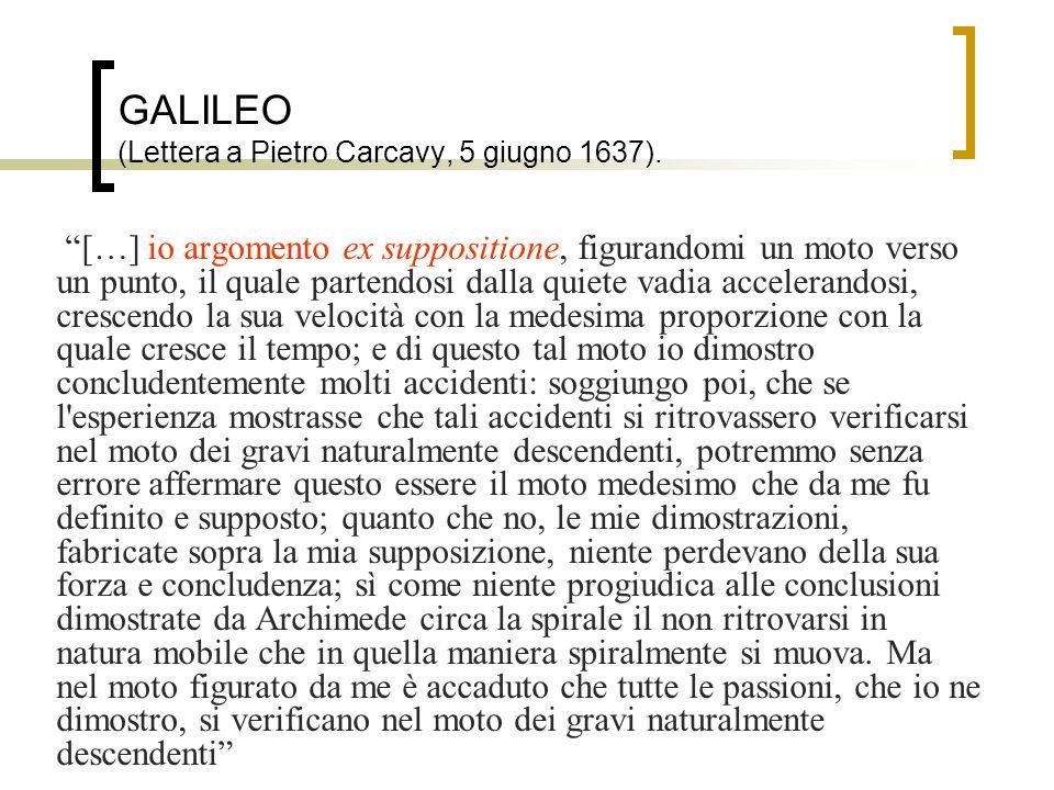 """GALILEO (Lettera a Pietro Carcavy, 5 giugno 1637). """"[…] io argomento ex suppositione, figurandomi un moto verso un punto, il quale partendosi dalla qu"""