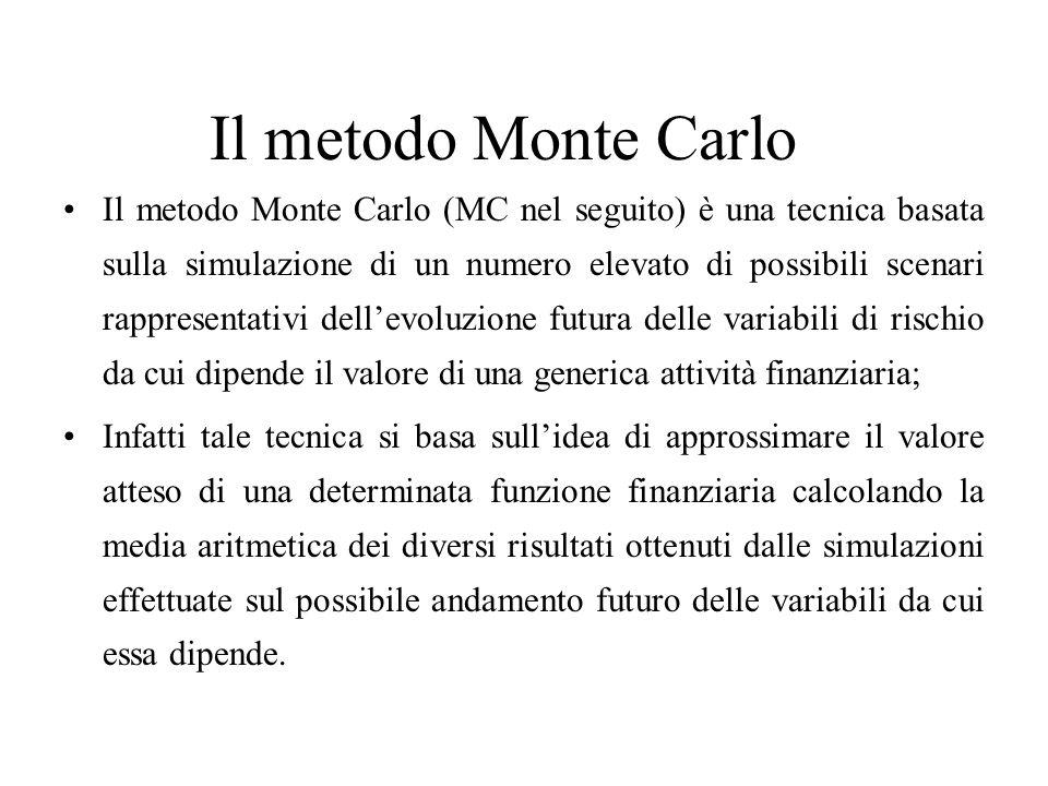 Il metodo Monte Carlo Il metodo Monte Carlo (MC nel seguito) è una tecnica basata sulla simulazione di un numero elevato di possibili scenari rapprese