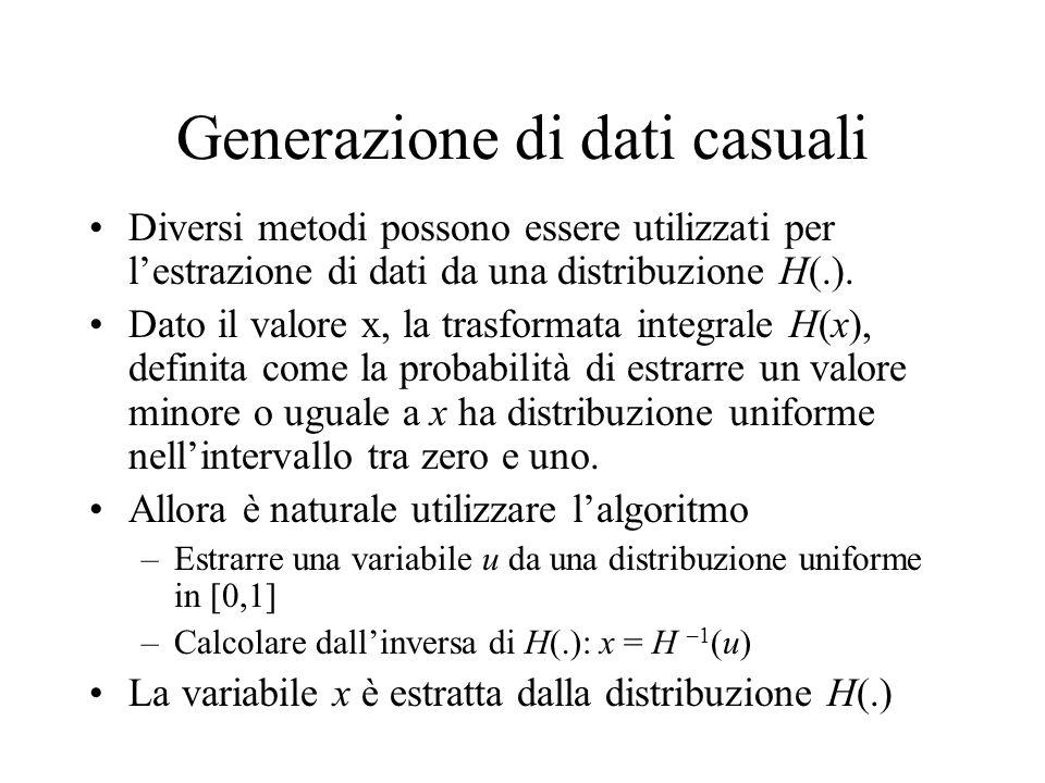 Generazione di dati casuali Diversi metodi possono essere utilizzati per l'estrazione di dati da una distribuzione H(.). Dato il valore x, la trasform