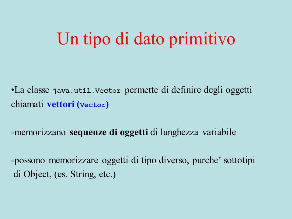 Un tipo di dato primitivo La classe java.util.Vector permette di definire degli oggetti chiamati vettori ( Vector ) -memorizzano sequenze di oggetti di lunghezza variabile -possono memorizzare oggetti di tipo diverso, purche' sottotipi di Object, (es.