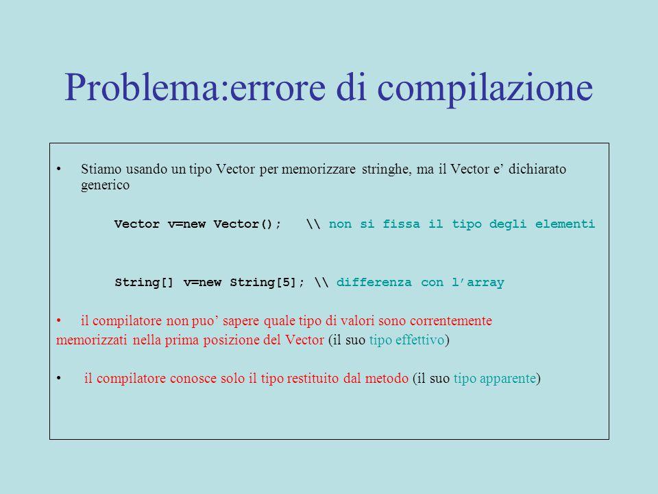 Problema:errore di compilazione Stiamo usando un tipo Vector per memorizzare stringhe, ma il Vector e' dichiarato generico Vector v=new Vector(); \\ non si fissa il tipo degli elementi String[] v=new String[5]; \\ differenza con l'array il compilatore non puo' sapere quale tipo di valori sono correntemente memorizzati nella prima posizione del Vector (il suo tipo effettivo) il compilatore conosce solo il tipo restituito dal metodo (il suo tipo apparente)