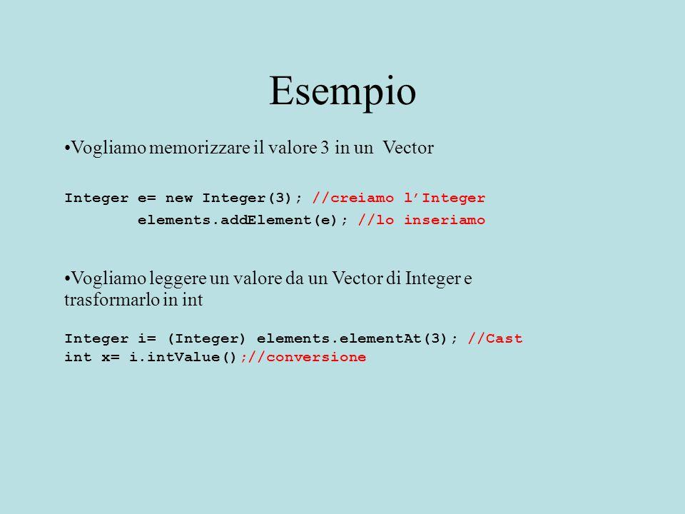 Esempio Vogliamo memorizzare il valore 3 in un Vector Integer e= new Integer(3); //creiamo l'Integer elements.addElement(e); //lo inseriamo Vogliamo leggere un valore da un Vector di Integer e trasformarlo in int Integer i= (Integer) elements.elementAt(3); //Cast int x= i.intValue();//conversione