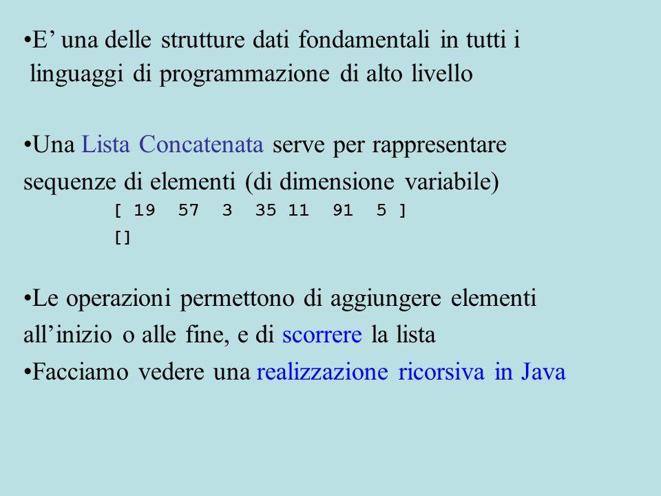 E' una delle strutture dati fondamentali in tutti i linguaggi di programmazione di alto livello Una Lista Concatenata serve per rappresentare sequenze di elementi (di dimensione variabile) [ 19 57 3 35 11 91 5 ] [] Le operazioni permettono di aggiungere elementi all'inizio o alle fine, e di scorrere la lista Facciamo vedere una realizzazione ricorsiva in Java