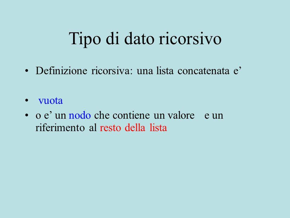 Tipo di dato ricorsivo Definizione ricorsiva: una lista concatenata e' vuota o e' un nodo che contiene un valore e un riferimento al resto della lista