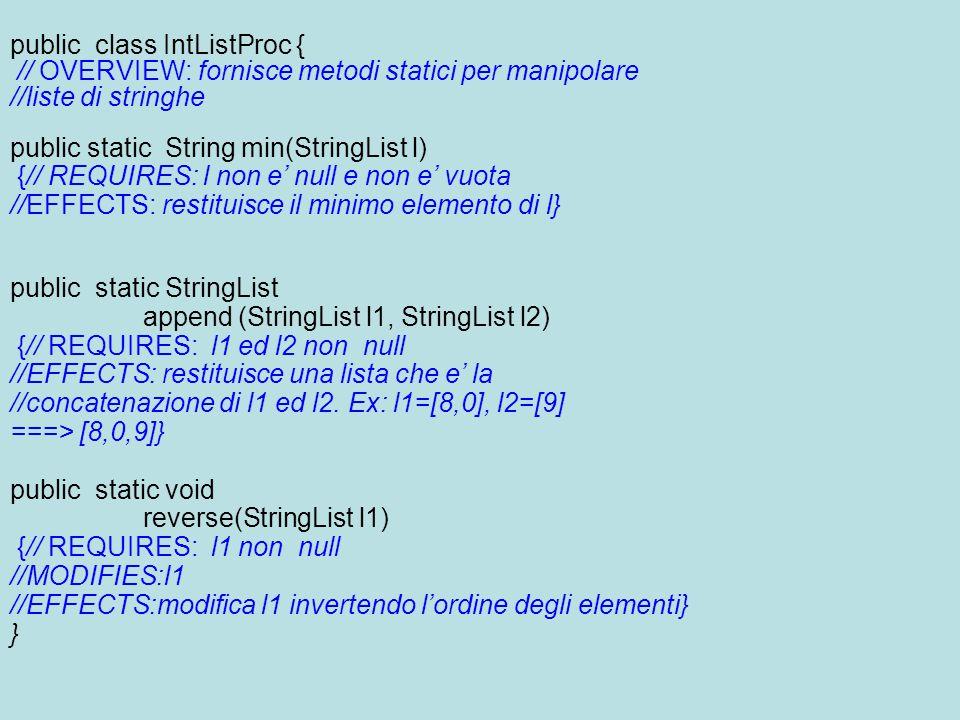 public class IntListProc { // OVERVIEW: fornisce metodi statici per manipolare //liste di stringhe public static String min(StringList l) {// REQUIRES: l non e' null e non e' vuota //EFFECTS: restituisce il minimo elemento di l} public static StringList append (StringList l1, StringList l2) {// REQUIRES: l1 ed l2 non null //EFFECTS: restituisce una lista che e' la //concatenazione di l1 ed l2.