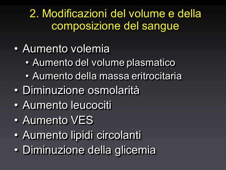 2. Modificazioni del volume e della composizione del sangue Aumento volemiaAumento volemia Aumento del volume plasmaticoAumento del volume plasmatico