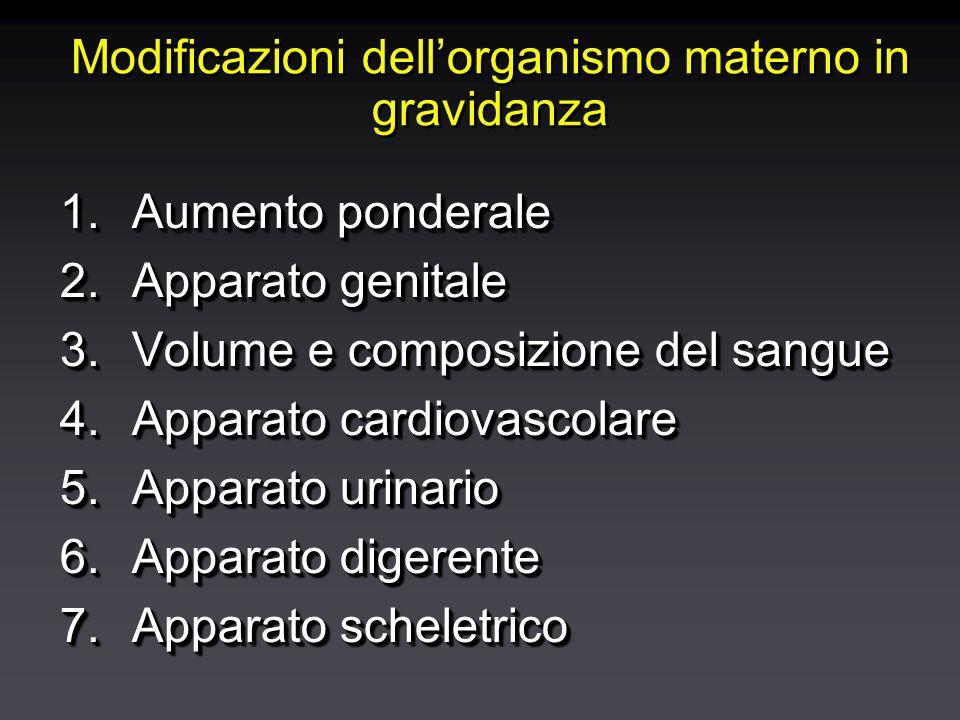 Modificazioni dell'organismo materno in gravidanza 1.Aumento ponderale 2.Apparato genitale 3.Volume e composizione del sangue 4.Apparato cardiovascolare 5.Apparato urinario 6.Apparato digerente 7.Apparato scheletrico 1.Aumento ponderale 2.Apparato genitale 3.Volume e composizione del sangue 4.Apparato cardiovascolare 5.Apparato urinario 6.Apparato digerente 7.Apparato scheletrico