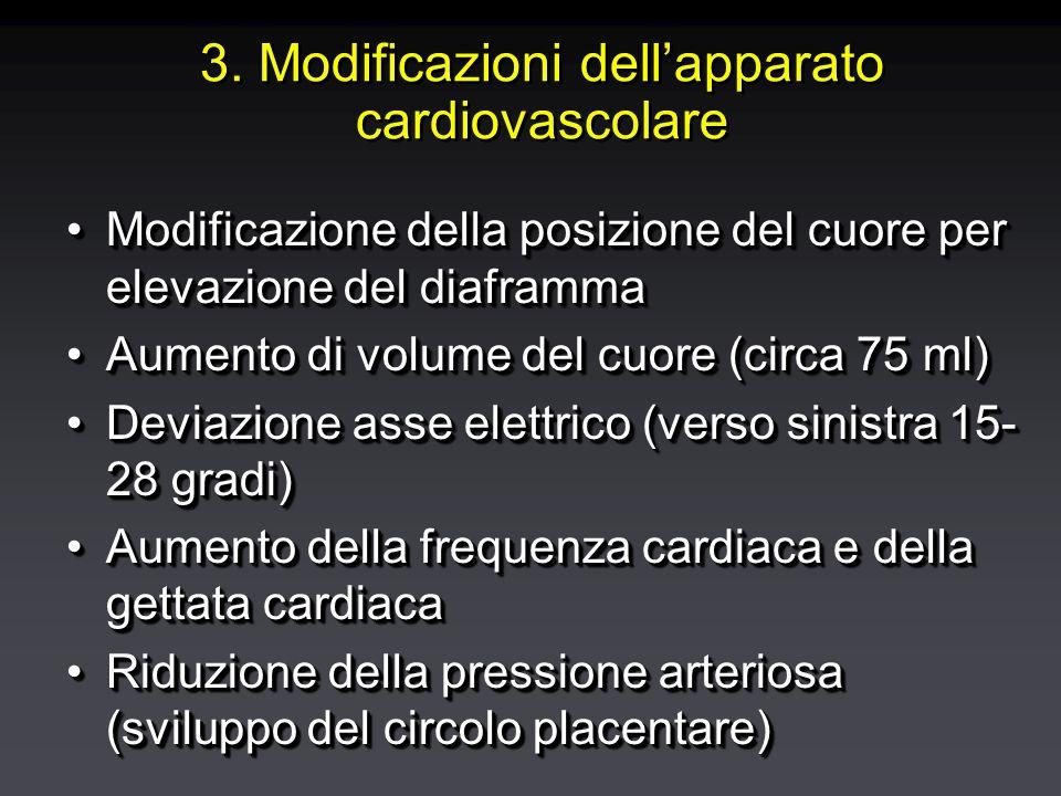 3. Modificazioni dell'apparato cardiovascolare Modificazione della posizione del cuore per elevazione del diaframmaModificazione della posizione del c