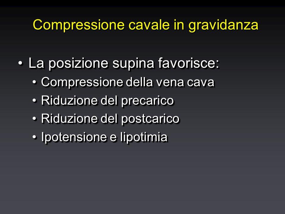 Compressione cavale in gravidanza La posizione supina favorisce:La posizione supina favorisce: Compressione della vena cavaCompressione della vena cava Riduzione del precaricoRiduzione del precarico Riduzione del postcaricoRiduzione del postcarico Ipotensione e lipotimiaIpotensione e lipotimia La posizione supina favorisce:La posizione supina favorisce: Compressione della vena cavaCompressione della vena cava Riduzione del precaricoRiduzione del precarico Riduzione del postcaricoRiduzione del postcarico Ipotensione e lipotimiaIpotensione e lipotimia