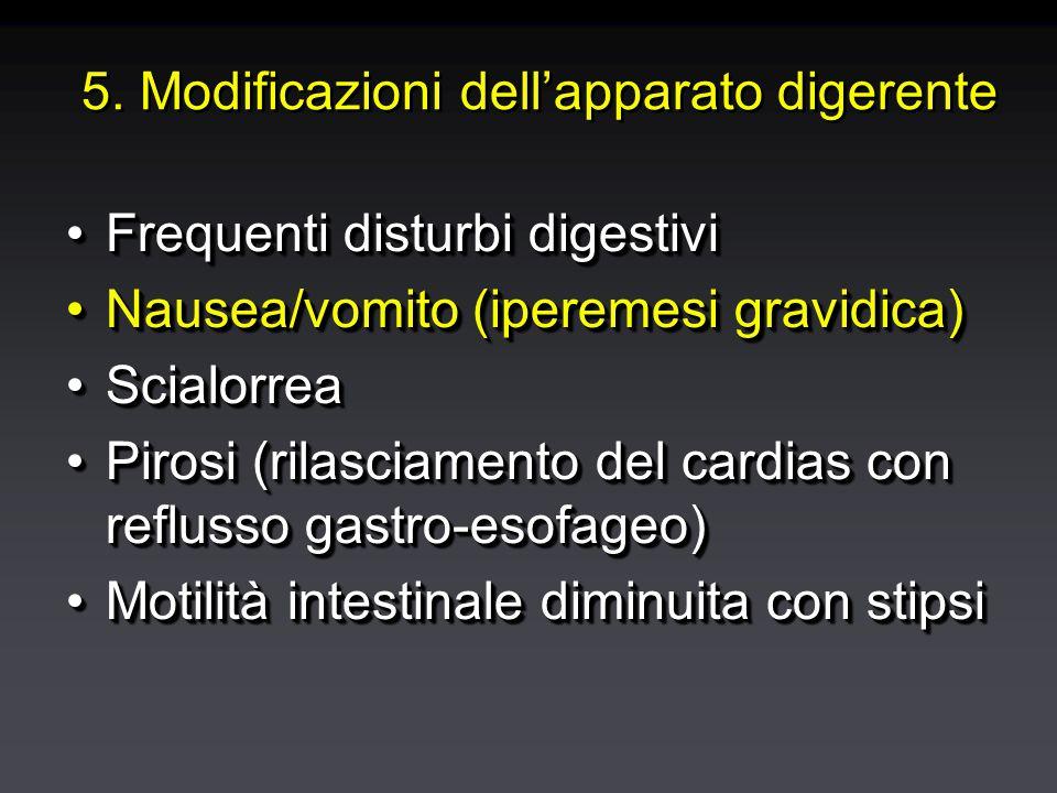 5. Modificazioni dell'apparato digerente Frequenti disturbi digestiviFrequenti disturbi digestivi Nausea/vomito (iperemesi gravidica)Nausea/vomito (ip