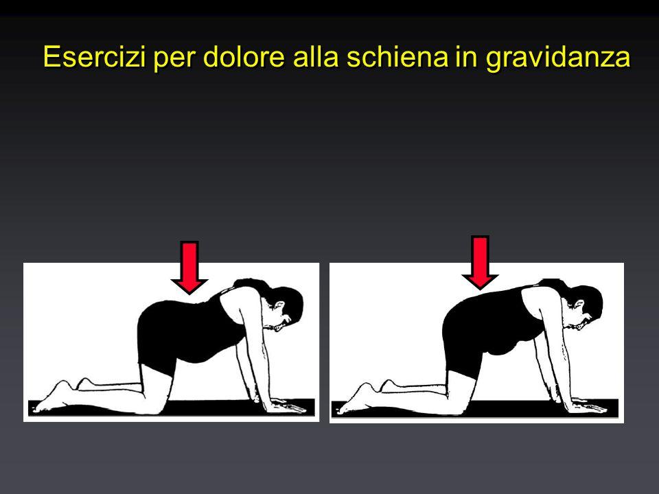 Esercizi per dolore alla schiena in gravidanza