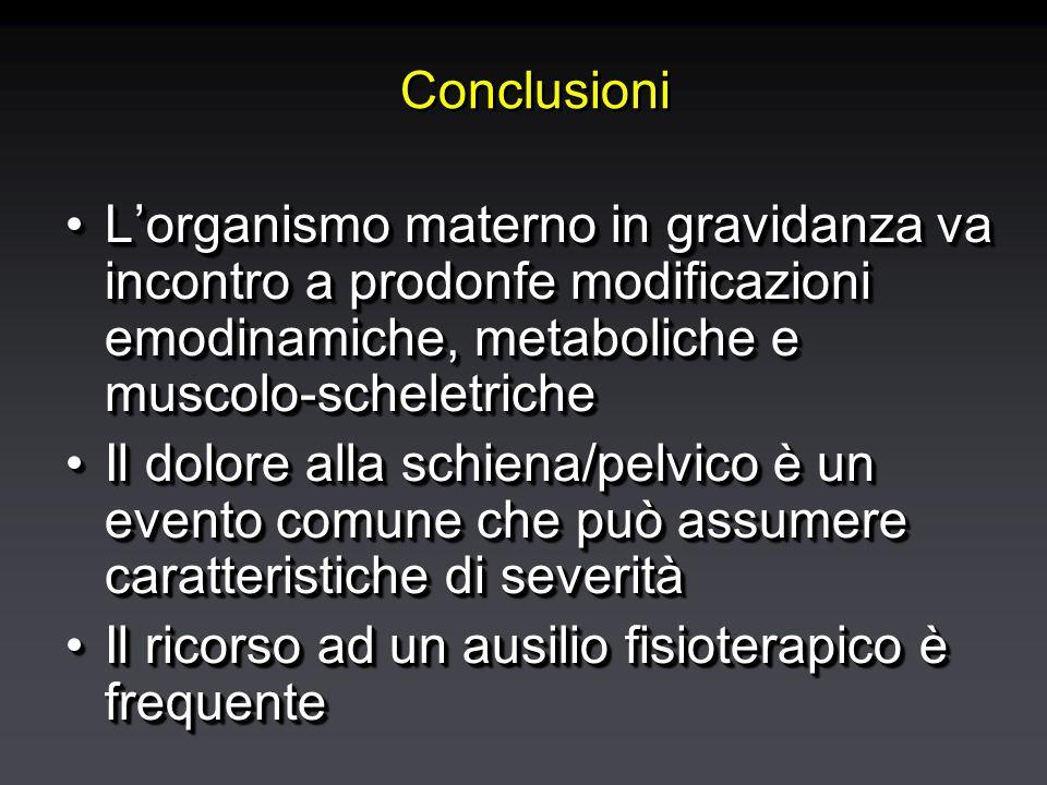 Conclusioni L'organismo materno in gravidanza va incontro a prodonfe modificazioni emodinamiche, metaboliche e muscolo-scheletricheL'organismo materno in gravidanza va incontro a prodonfe modificazioni emodinamiche, metaboliche e muscolo-scheletriche Il dolore alla schiena/pelvico è un evento comune che può assumere caratteristiche di severitàIl dolore alla schiena/pelvico è un evento comune che può assumere caratteristiche di severità Il ricorso ad un ausilio fisioterapico è frequenteIl ricorso ad un ausilio fisioterapico è frequente L'organismo materno in gravidanza va incontro a prodonfe modificazioni emodinamiche, metaboliche e muscolo-scheletricheL'organismo materno in gravidanza va incontro a prodonfe modificazioni emodinamiche, metaboliche e muscolo-scheletriche Il dolore alla schiena/pelvico è un evento comune che può assumere caratteristiche di severitàIl dolore alla schiena/pelvico è un evento comune che può assumere caratteristiche di severità Il ricorso ad un ausilio fisioterapico è frequenteIl ricorso ad un ausilio fisioterapico è frequente