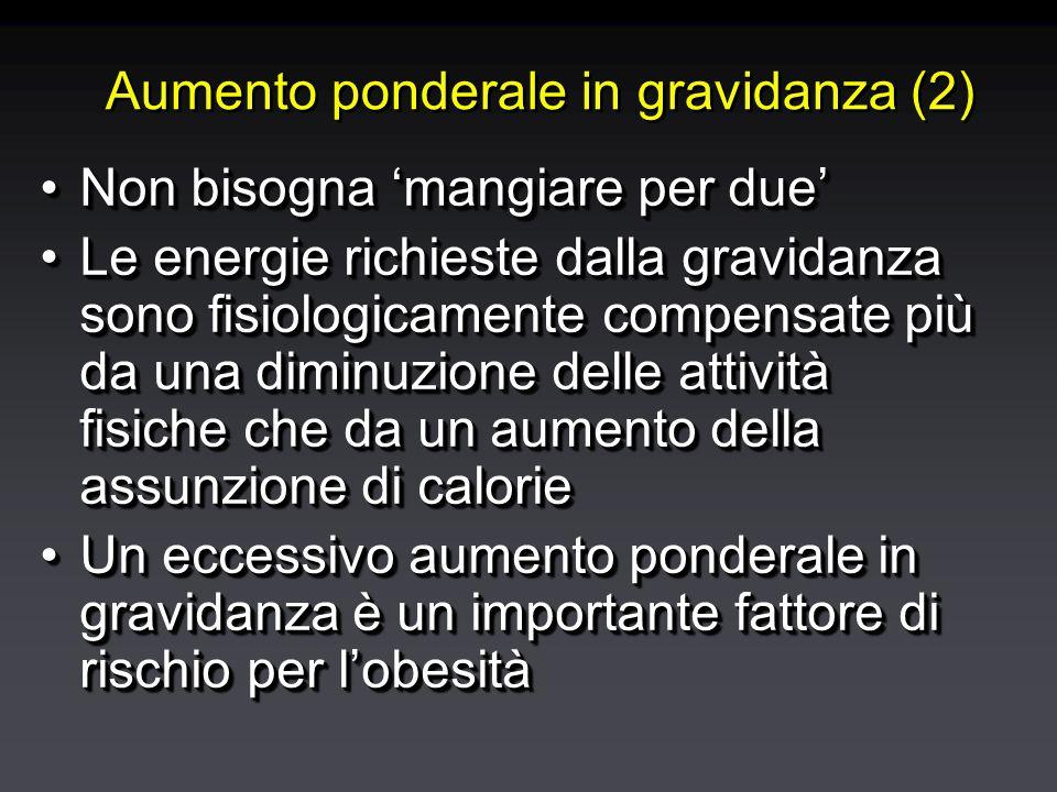 Aumento ponderale in gravidanza (2) Non bisogna 'mangiare per due'Non bisogna 'mangiare per due' Le energie richieste dalla gravidanza sono fisiologicamente compensate più da una diminuzione delle attività fisiche che da un aumento della assunzione di calorieLe energie richieste dalla gravidanza sono fisiologicamente compensate più da una diminuzione delle attività fisiche che da un aumento della assunzione di calorie Un eccessivo aumento ponderale in gravidanza è un importante fattore di rischio per l'obesitàUn eccessivo aumento ponderale in gravidanza è un importante fattore di rischio per l'obesità Non bisogna 'mangiare per due'Non bisogna 'mangiare per due' Le energie richieste dalla gravidanza sono fisiologicamente compensate più da una diminuzione delle attività fisiche che da un aumento della assunzione di calorieLe energie richieste dalla gravidanza sono fisiologicamente compensate più da una diminuzione delle attività fisiche che da un aumento della assunzione di calorie Un eccessivo aumento ponderale in gravidanza è un importante fattore di rischio per l'obesitàUn eccessivo aumento ponderale in gravidanza è un importante fattore di rischio per l'obesità