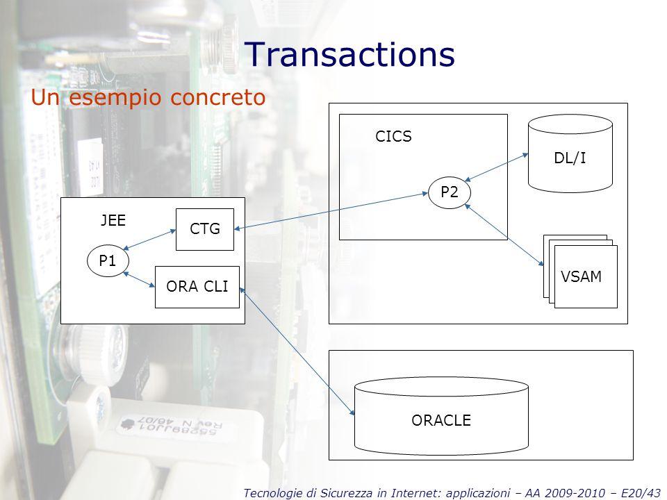 Tecnologie di Sicurezza in Internet: applicazioni – AA 2009-2010 – E20/43 Transactions Un esempio concreto CICS DL/I JEE CTG ORACLE P1 ORA CLI VSAM P2