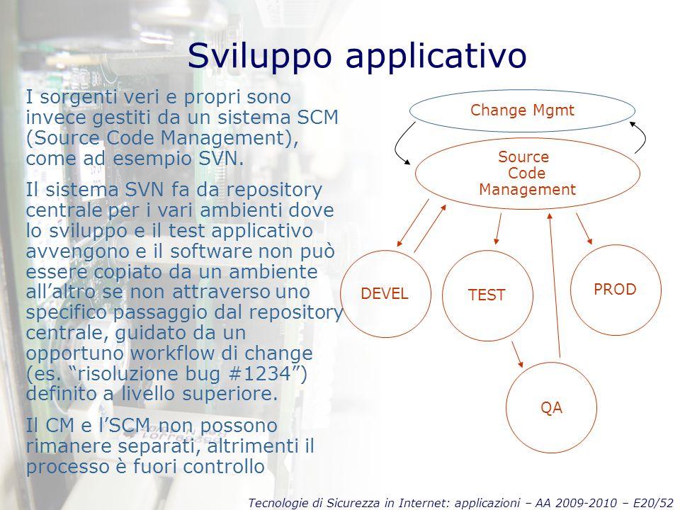 Tecnologie di Sicurezza in Internet: applicazioni – AA 2009-2010 – E20/52 Sviluppo applicativo I sorgenti veri e propri sono invece gestiti da un sistema SCM (Source Code Management), come ad esempio SVN.