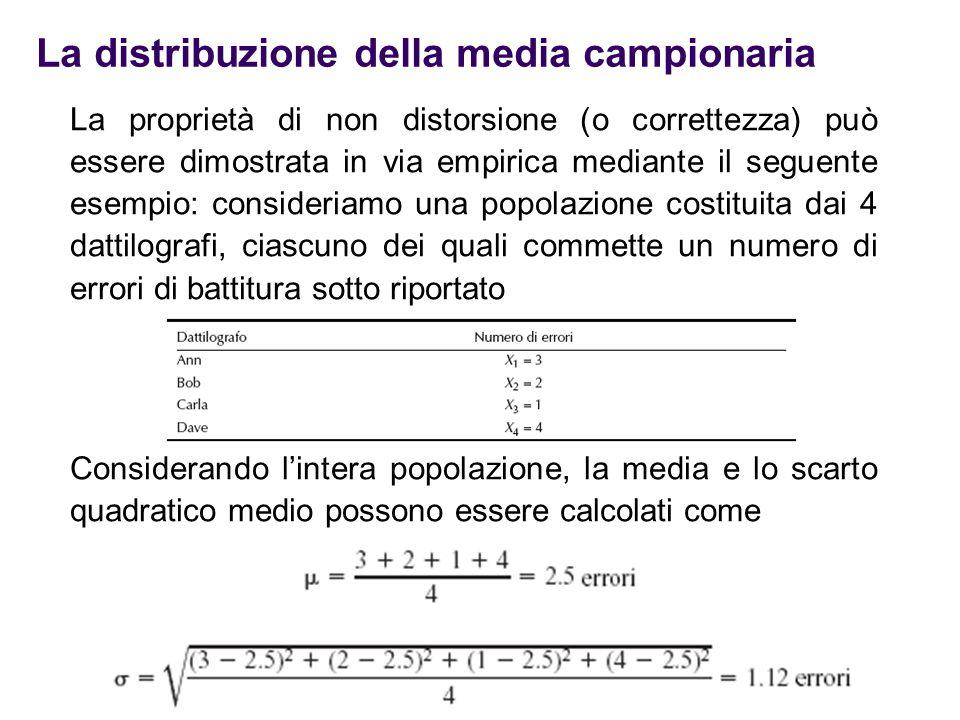 La distribuzione della media campionaria La proprietà di non distorsione (o correttezza) può essere dimostrata in via empirica mediante il seguente es
