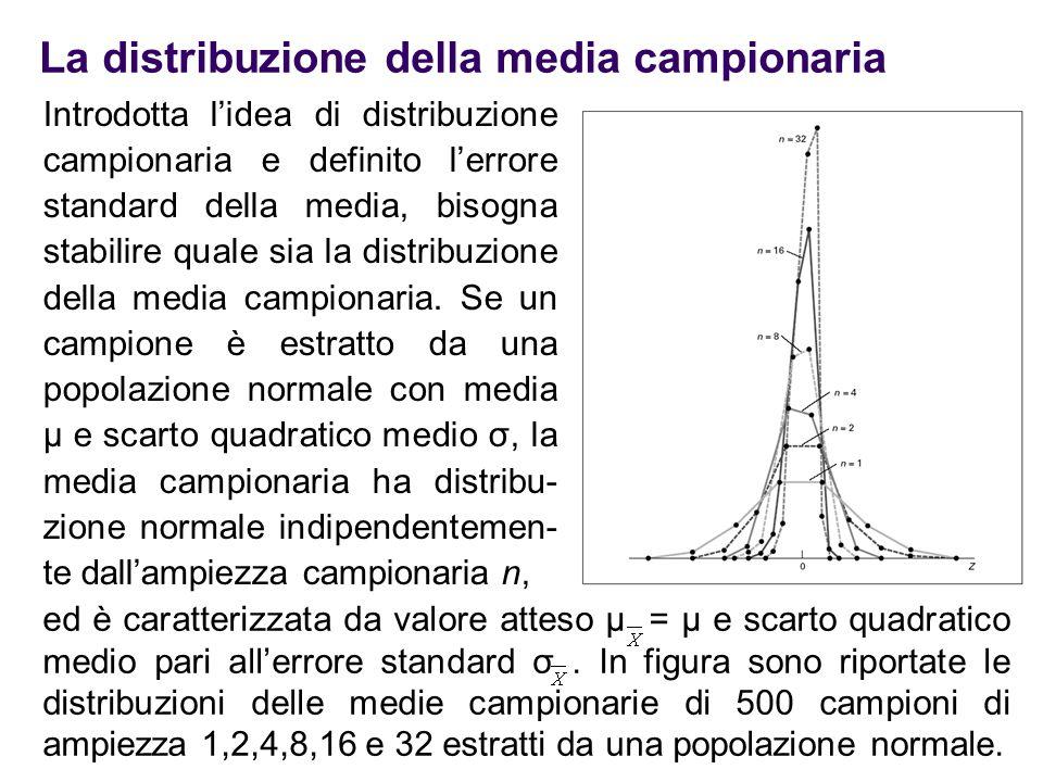 La distribuzione della media campionaria Introdotta l'idea di distribuzione campionaria e definito l'errore standard della media, bisogna stabilire qu