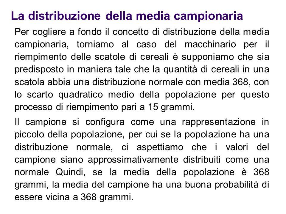La distribuzione della media campionaria Per cogliere a fondo il concetto di distribuzione della media campionaria, torniamo al caso del macchinario p