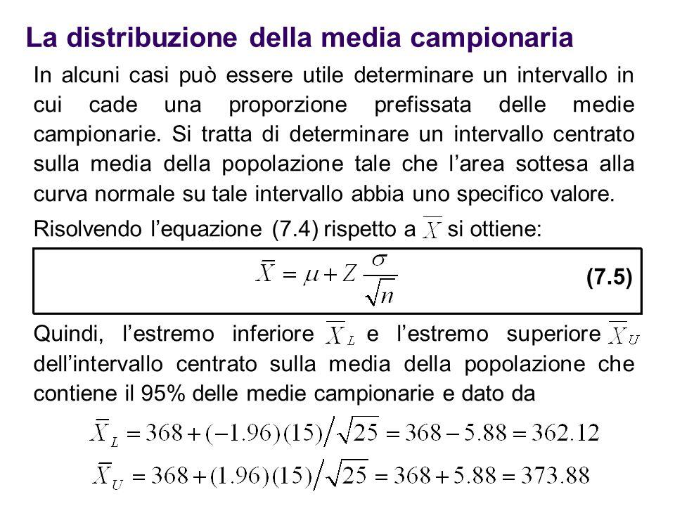 La distribuzione della media campionaria In alcuni casi può essere utile determinare un intervallo in cui cade una proporzione prefissata delle medie