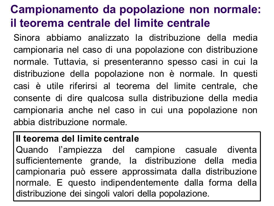 Campionamento da popolazione non normale: il teorema centrale del limite centrale Sinora abbiamo analizzato la distribuzione della media campionaria n