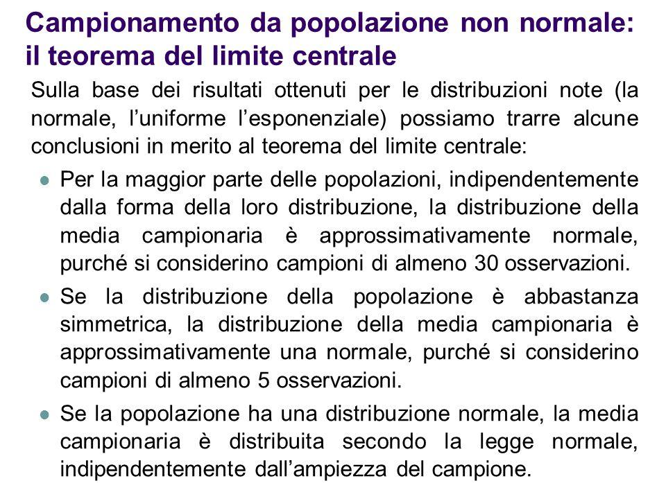 Campionamento da popolazione non normale: il teorema del limite centrale Sulla base dei risultati ottenuti per le distribuzioni note (la normale, l'un