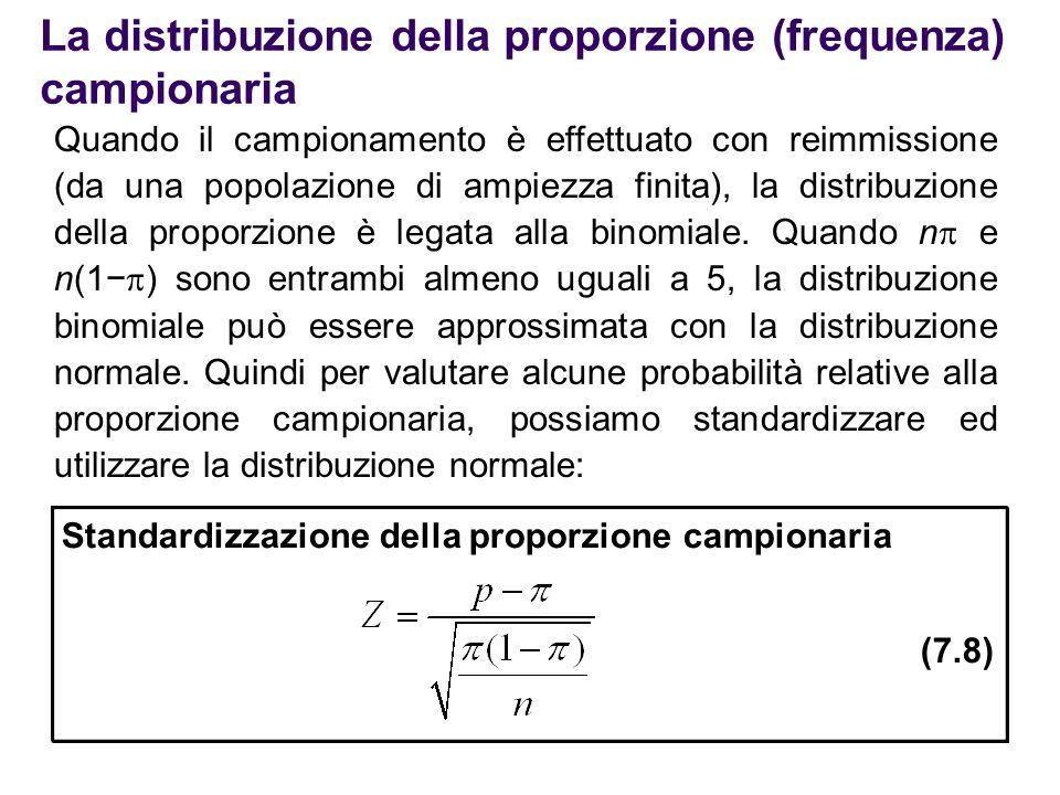 La distribuzione della proporzione (frequenza) campionaria Quando il campionamento è effettuato con reimmissione (da una popolazione di ampiezza finit