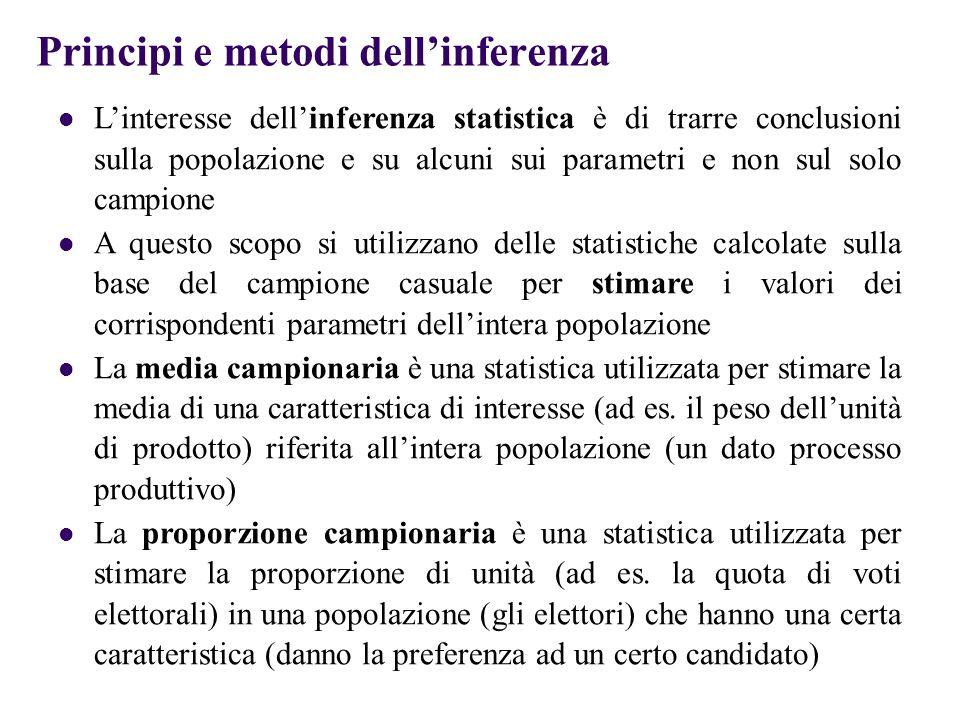 Principi e metodi dell'inferenza L'interesse dell'inferenza statistica è di trarre conclusioni sulla popolazione e su alcuni sui parametri e non sul s