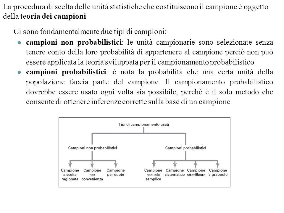 Ci sono fondamentalmente due tipi di campioni: campioni non probabilistici: le unità campionarie sono selezionate senza tenere conto della loro probab