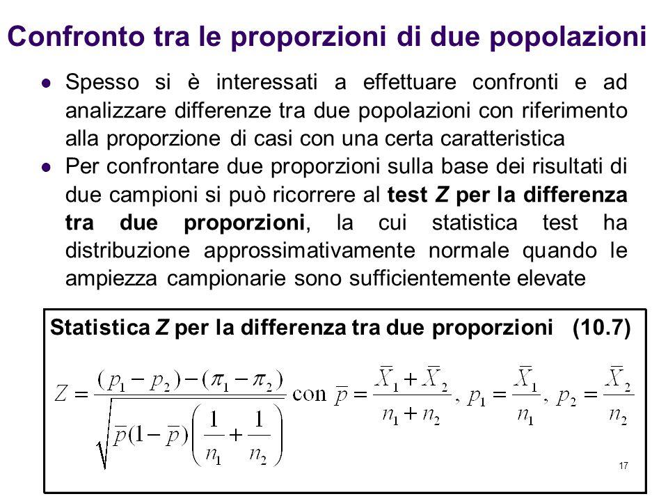 17 Spesso si è interessati a effettuare confronti e ad analizzare differenze tra due popolazioni con riferimento alla proporzione di casi con una cert