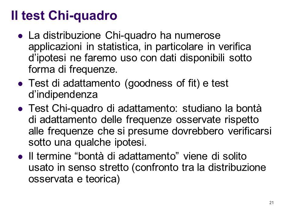 21 Il test Chi-quadro La distribuzione Chi-quadro ha numerose applicazioni in statistica, in particolare in verifica d'ipotesi ne faremo uso con dati