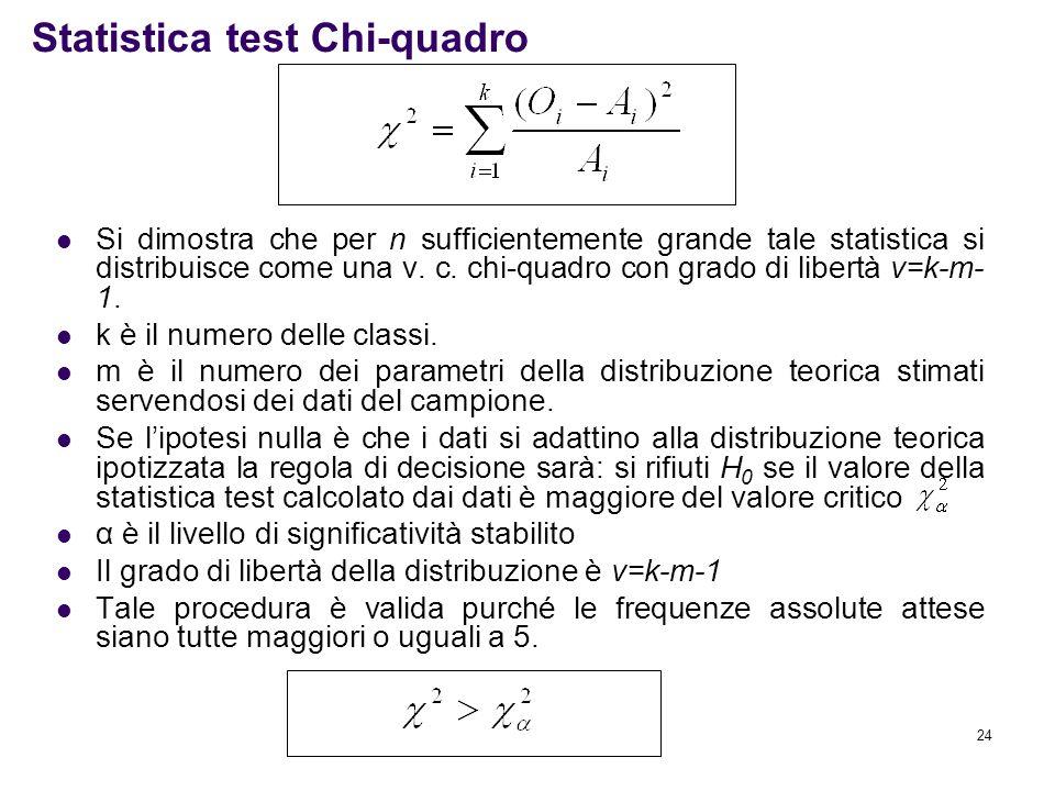 24 Statistica test Chi-quadro Si dimostra che per n sufficientemente grande tale statistica si distribuisce come una v. c. chi-quadro con grado di lib