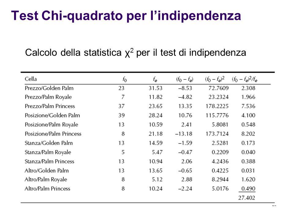29 Test Chi-quadrato per l'indipendenza Calcolo della statistica χ 2 per il test di indipendenza