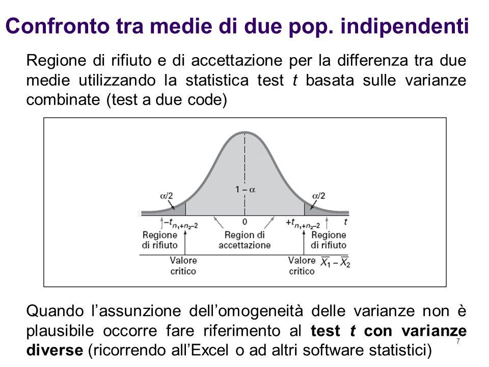 7 Regione di rifiuto e di accettazione per la differenza tra due medie utilizzando la statistica test t basata sulle varianze combinate (test a due co