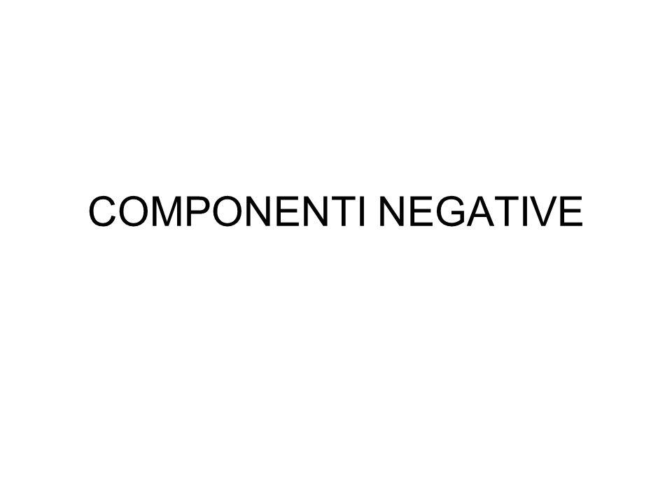 COMPONENTI NEGATIVE
