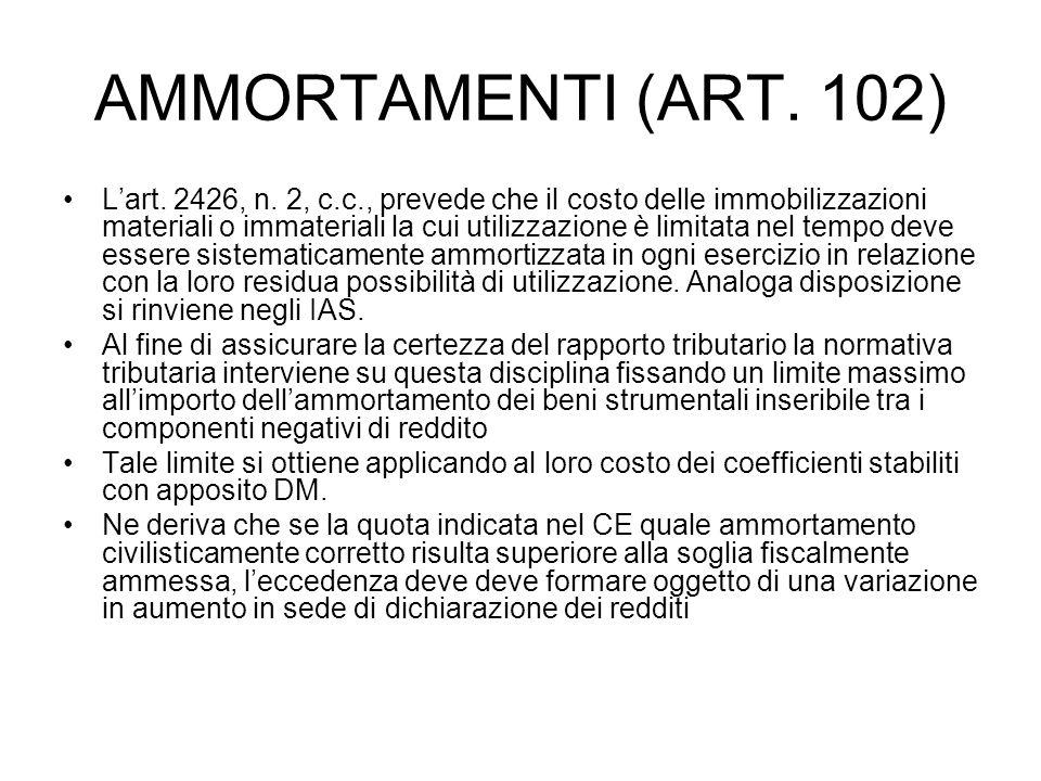 AMMORTAMENTI (ART. 102) L'art. 2426, n.