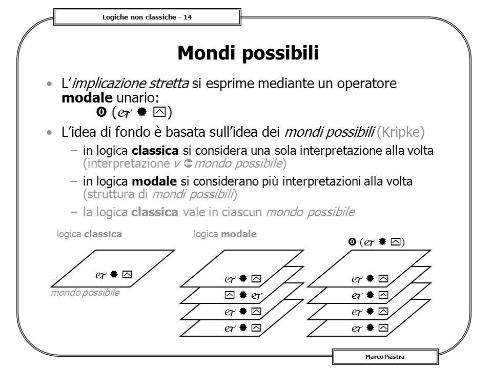 Logiche non classiche - 14 Marco Piastra Mondi possibili L'implicazione stretta si esprime mediante un operatore modale unario:  (    ) L'idea di