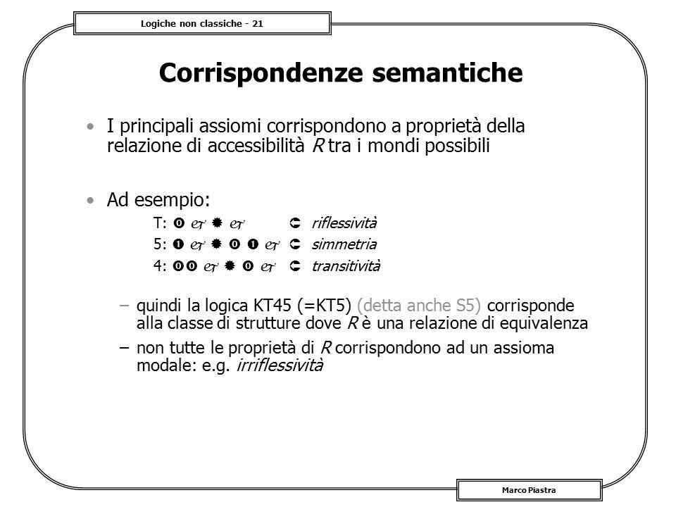 Logiche non classiche - 21 Marco Piastra Corrispondenze semantiche I principali assiomi corrispondono a proprietà della relazione di accessibilità R t