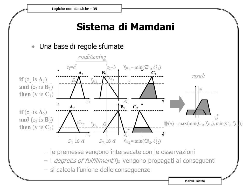 Logiche non classiche - 35 Marco Piastra Sistema di Mamdani Una base di regole sfumate –le premesse vengono intersecate con le osservazioni –i degrees