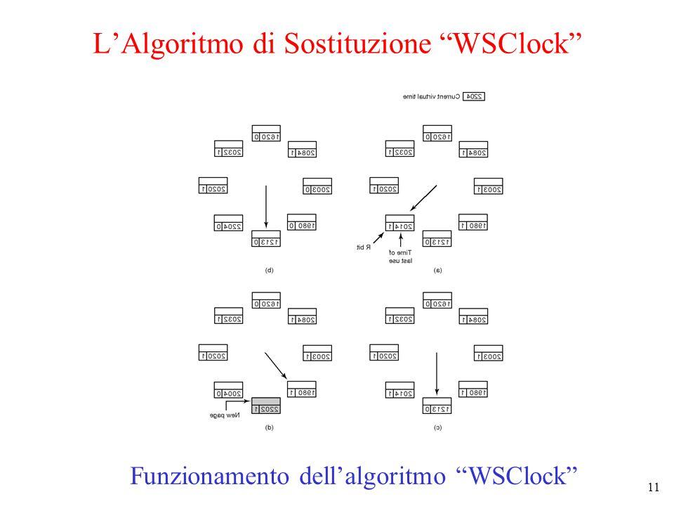 11 L'Algoritmo di Sostituzione WSClock Funzionamento dell'algoritmo WSClock