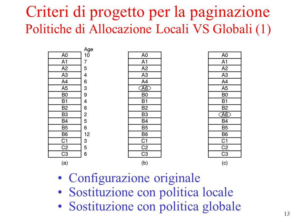 13 Criteri di progetto per la paginazione Politiche di Allocazione Locali VS Globali (1) Configurazione originale Sostituzione con politica locale Sostituzione con politica globale