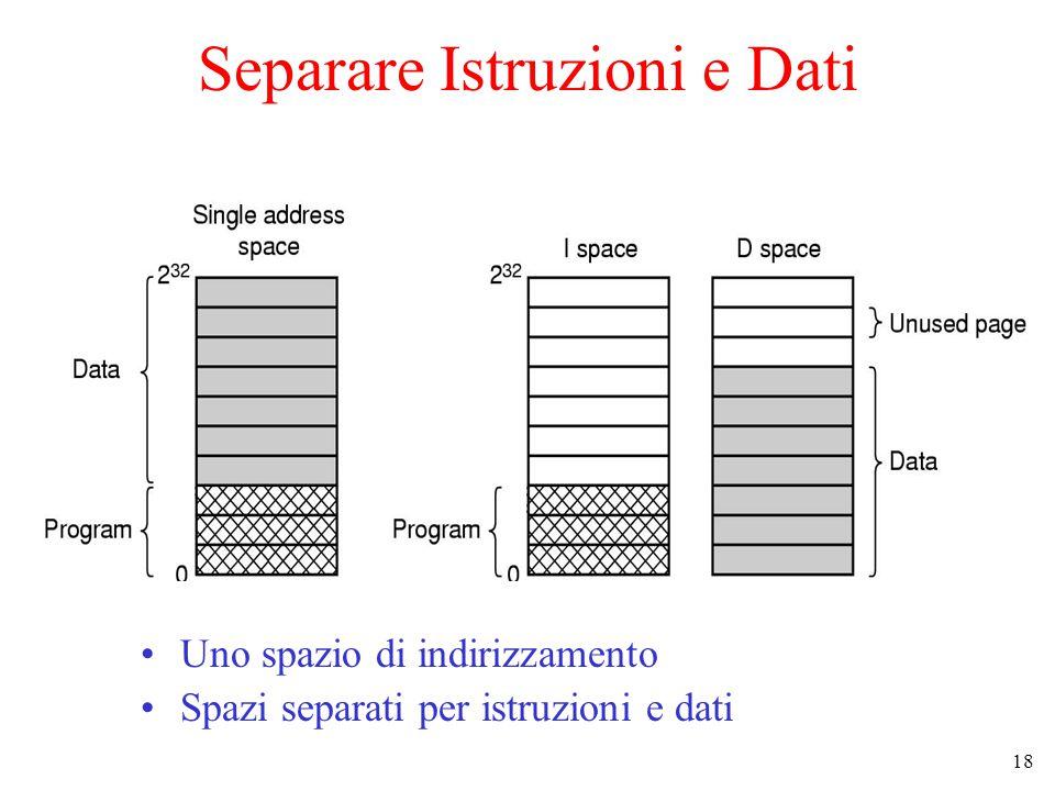 18 Separare Istruzioni e Dati Uno spazio di indirizzamento Spazi separati per istruzioni e dati