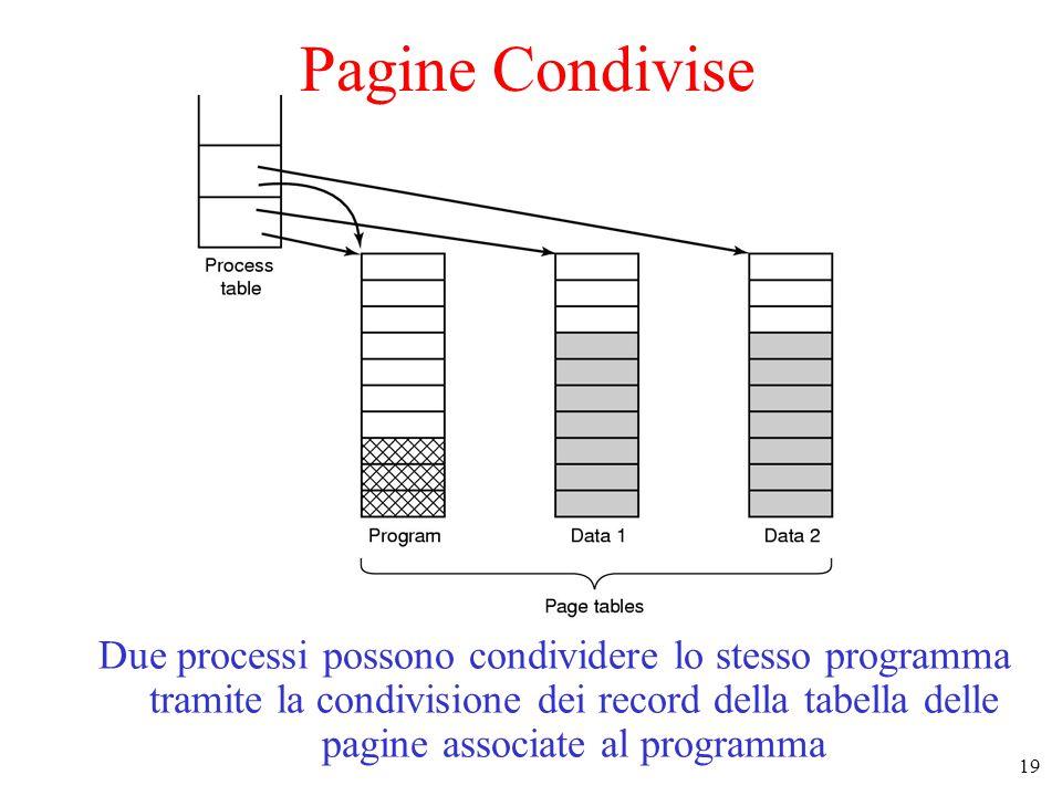 19 Pagine Condivise Due processi possono condividere lo stesso programma tramite la condivisione dei record della tabella delle pagine associate al programma