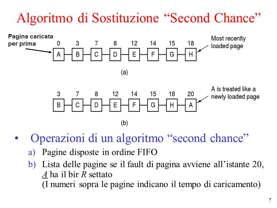 7 Algoritmo di Sostituzione Second Chance Operazioni di un algoritmo second chance a)Pagine disposte in ordine FIFO b)Lista delle pagine se il fault di pagina avviene all'istante 20, A ha il bir R settato (I numeri sopra le pagine indicano il tempo di caricamento) Pagina caricata per prima