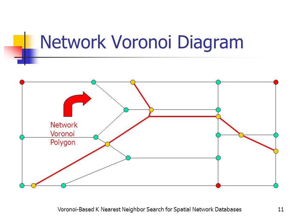Voronoi-Based K Nearest Neighbor Search for Spatial Network Databases11 Network Voronoi Diagram Network Voronoi Polygon