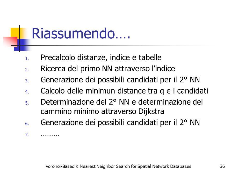 Voronoi-Based K Nearest Neighbor Search for Spatial Network Databases36 Riassumendo…. 1. Precalcolo distanze, indice e tabelle 2. Ricerca del primo NN