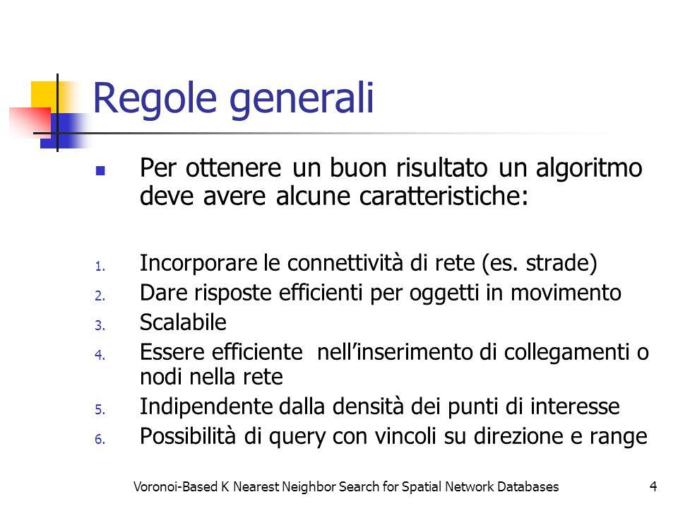 Voronoi-Based K Nearest Neighbor Search for Spatial Network Databases4 Regole generali Per ottenere un buon risultato un algoritmo deve avere alcune caratteristiche: 1.