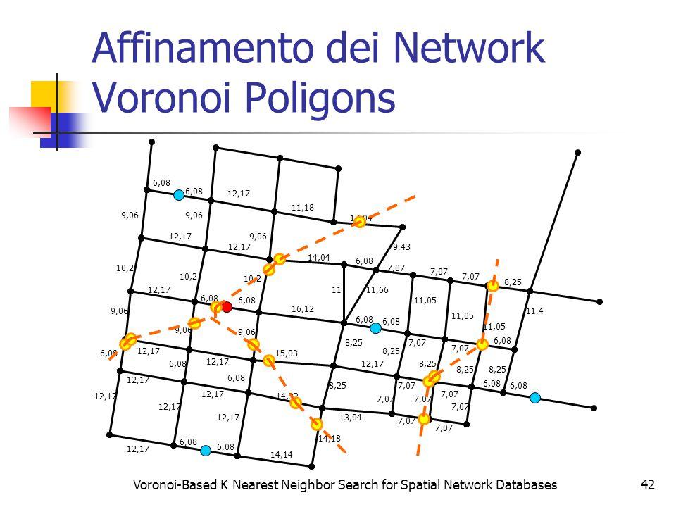Voronoi-Based K Nearest Neighbor Search for Spatial Network Databases42 Affinamento dei Network Voronoi Poligons 6,08 12,17 6,08 12,17 9,06 10,2 12,17 6,08 12,17 6,08 9,06 14,14 14,32 15,03 16,12 14,04 14,18 8,25 11 6,08 11,66 6,08 11,18 9,43 13,04 7,07 12,17 13,04 7,07 6,08 11,05 8,25 11,4 12,17