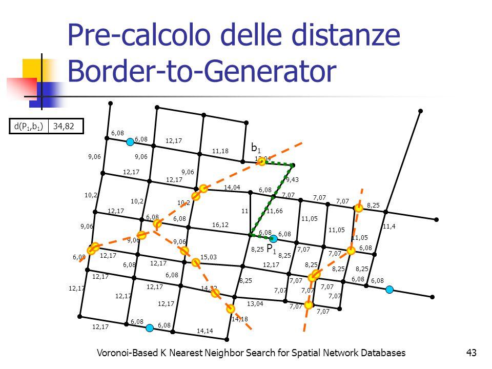 Voronoi-Based K Nearest Neighbor Search for Spatial Network Databases43 Pre-calcolo delle distanze Border-to-Generator 6,08 12,17 6,08 12,17 9,06 10,2