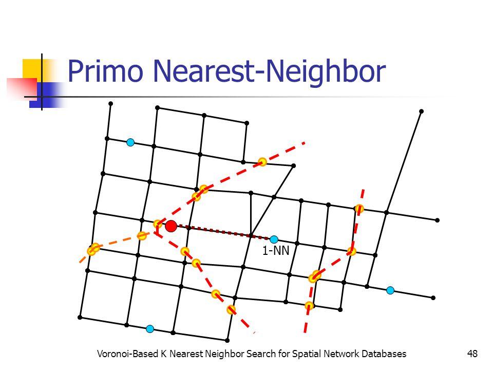 Voronoi-Based K Nearest Neighbor Search for Spatial Network Databases48 Primo Nearest-Neighbor 1-NN